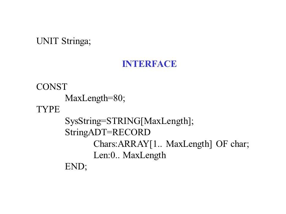 UNIT Stringa; INTERFACE. CONST. MaxLength=80; TYPE. SysString=STRING[MaxLength]; StringADT=RECORD.